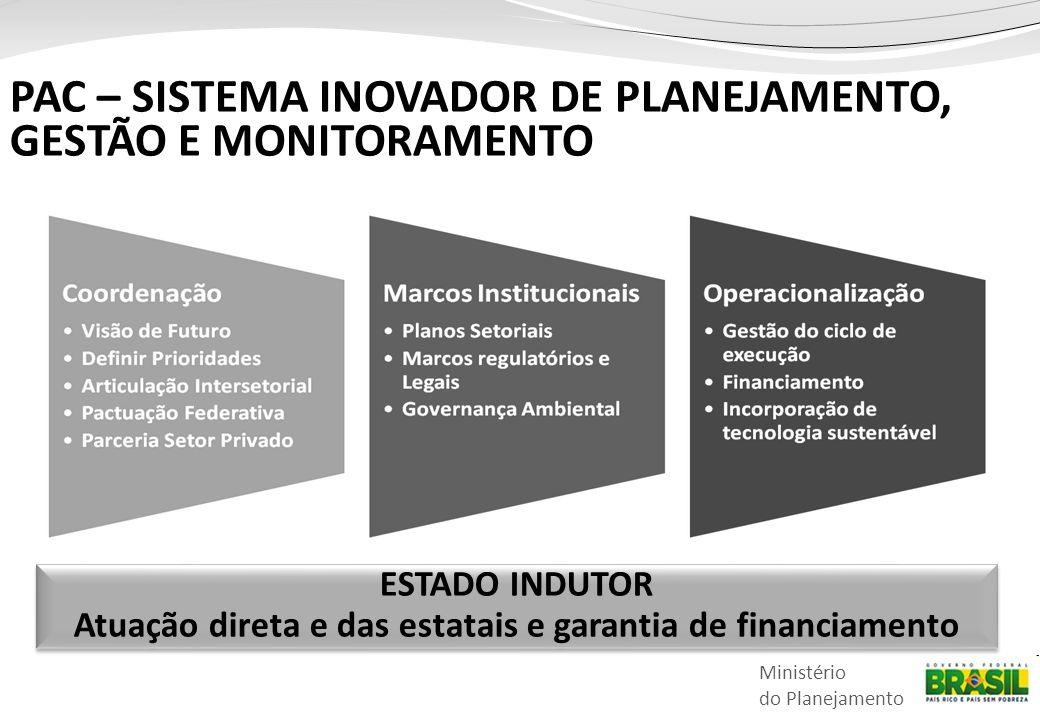 Ministério do Planejamento ESTADO INDUTOR Atuação direta e das estatais e garantia de financiamento ESTADO INDUTOR Atuação direta e das estatais e garantia de financiamento PAC – SISTEMA INOVADOR DE PLANEJAMENTO, GESTÃO E MONITORAMENTO
