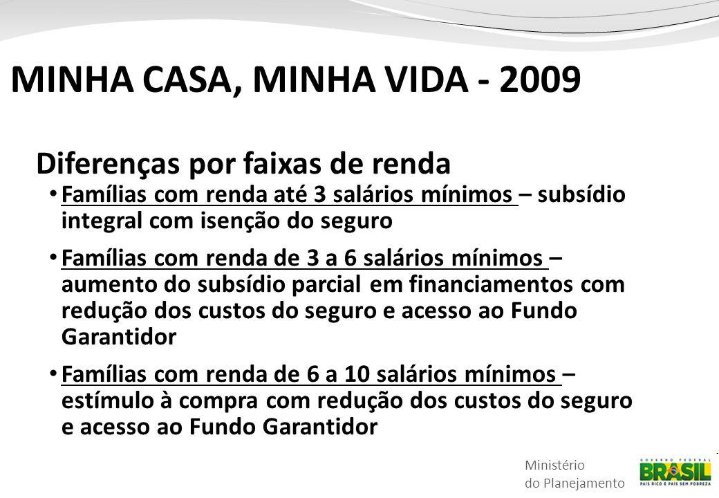 Ministério do Planejamento Diferenças por faixas de renda • Famílias com renda até 3 salários mínimos – subsídio integral com isenção do seguro • Famí