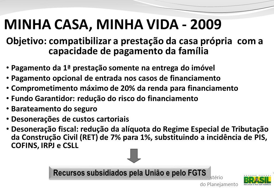 Ministério do Planejamento Objetivo: compatibilizar a prestação da casa própria com a capacidade de pagamento da família • Pagamento da 1ª prestação s