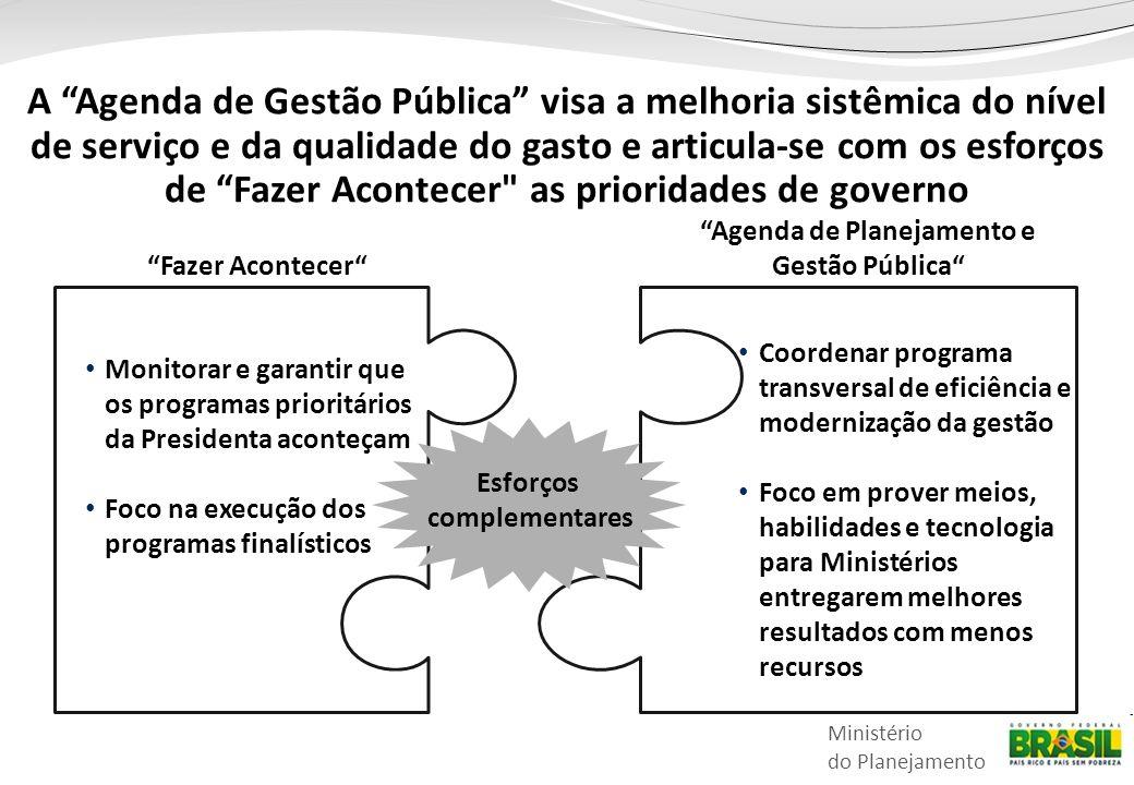 """Ministério do Planejamento """"Fazer Acontecer"""" A """"Agenda de Gestão Pública"""" visa a melhoria sistêmica do nível de serviço e da qualidade do gasto e arti"""