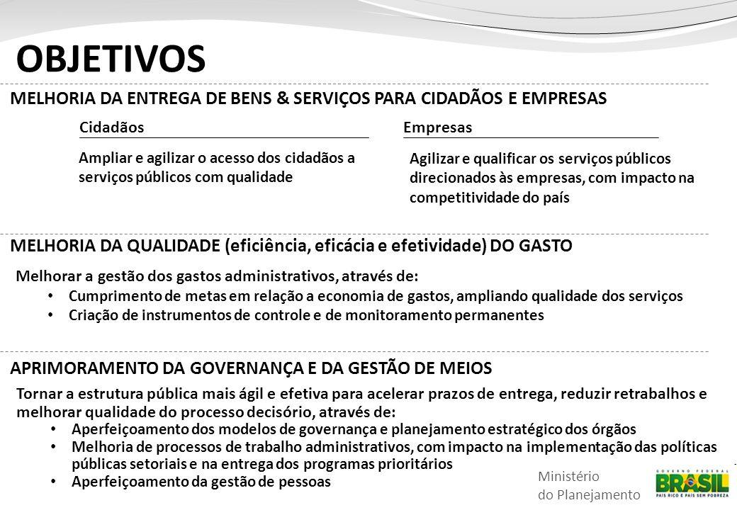 Ministério do Planejamento MELHORIA DA ENTREGA DE BENS & SERVIÇOS PARA CIDADÃOS E EMPRESAS Ampliar e agilizar o acesso dos cidadãos a serviços público