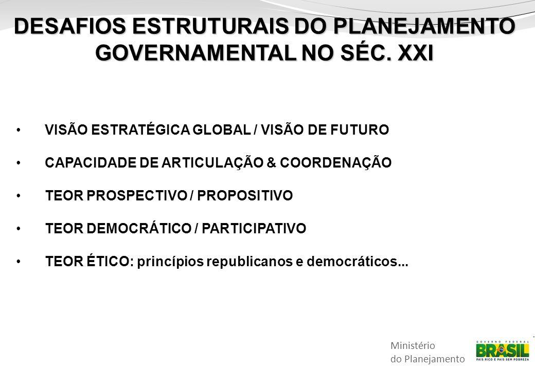 Ministério do Planejamento DESAFIOS ESTRUTURAIS DO PLANEJAMENTO GOVERNAMENTAL NO SÉC.