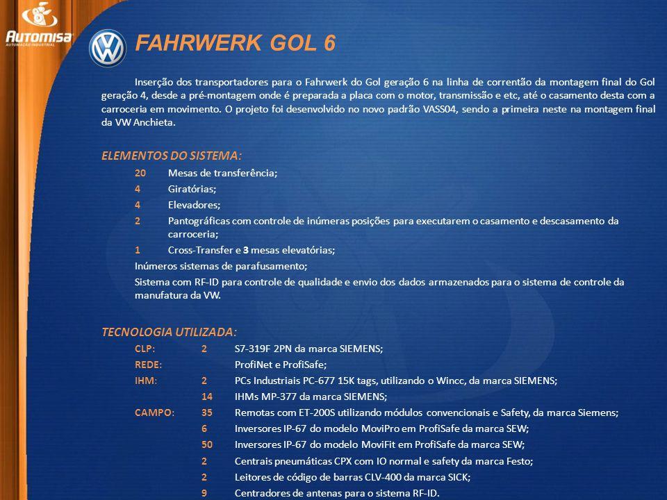 FAHRWERK GOL 6 Inserção dos transportadores para o Fahrwerk do Gol geração 6 na linha de correntão da montagem final do Gol geração 4, desde a pré-montagem onde é preparada a placa com o motor, transmissão e etc, até o casamento desta com a carroceria em movimento.