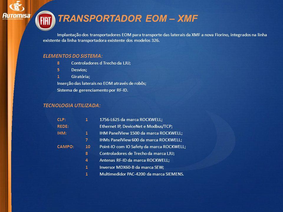 TRANSPORTADOR EOM – XMF Implantação dos transportadores EOM para transporte das laterais da XMF a nova Fiorino, integrados na linha existente da linha transportadora existente dos modelos 326.