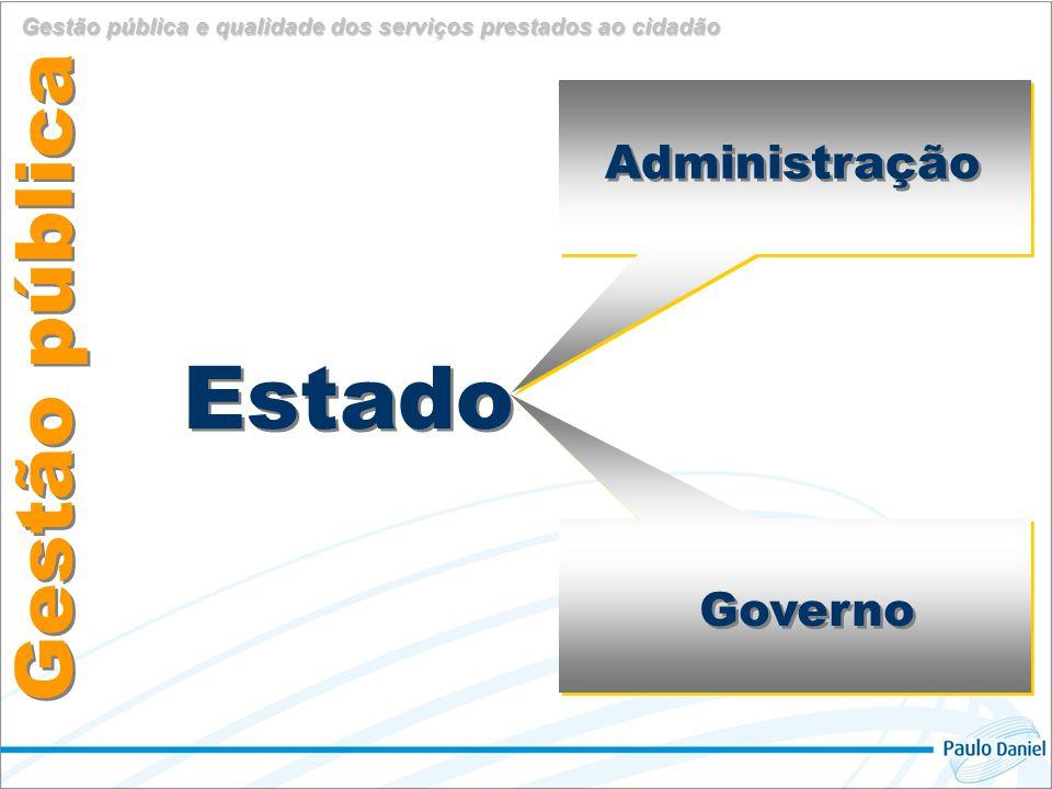 Gestão pública Administração Estado Governo Gestão pública e qualidade dos serviços prestados ao cidadão