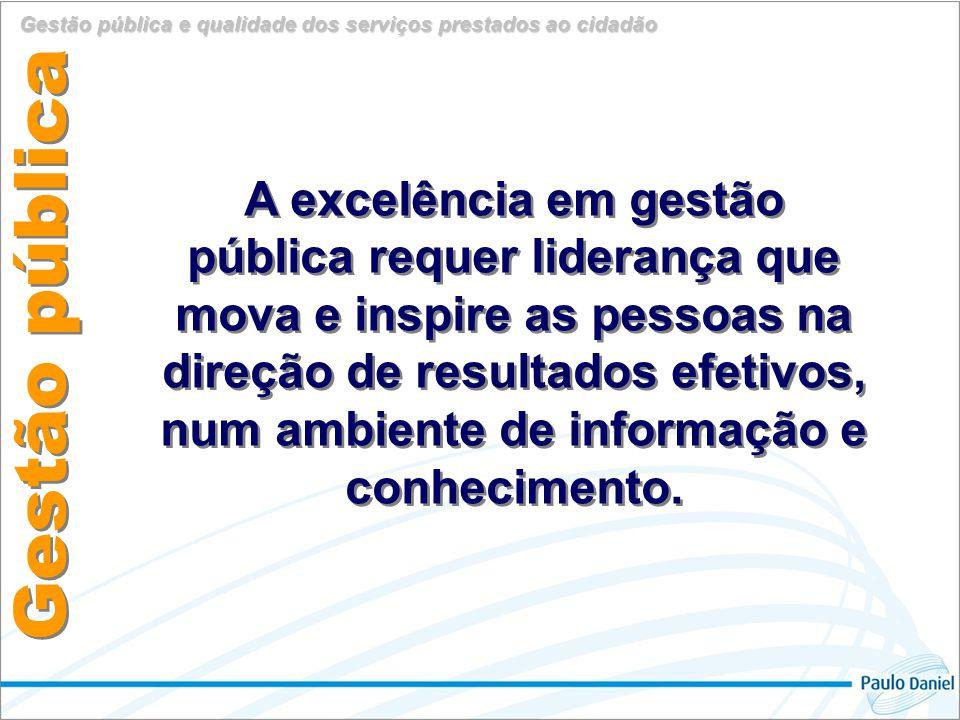 5.Informação e conhecimento 8. Resultados 8. Resultados 7.