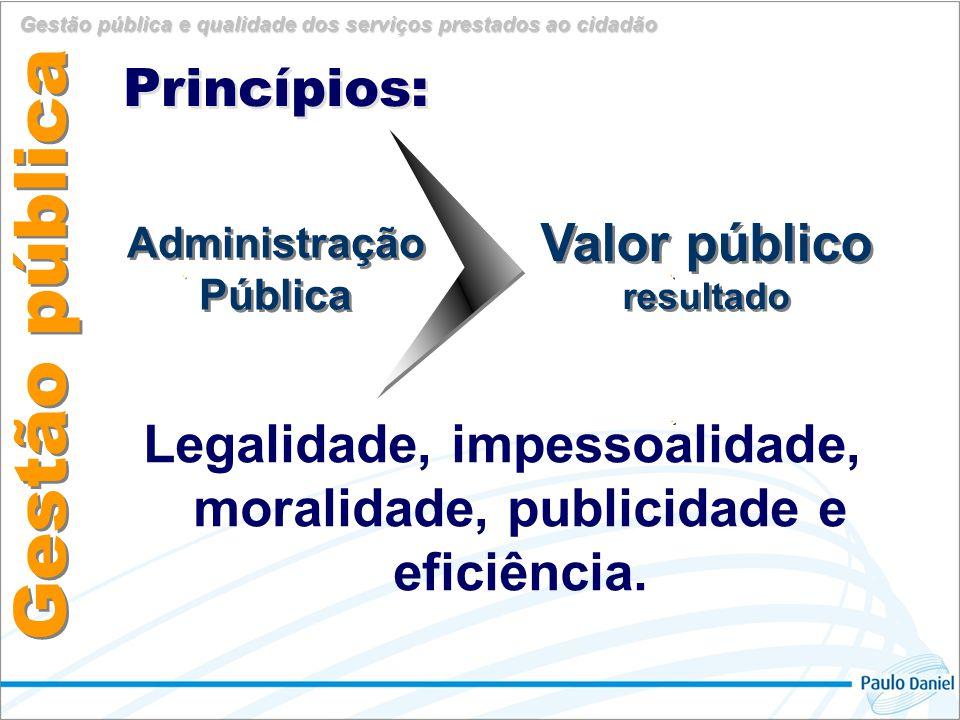 Fundamentos: 1.Pensamento sistêmico; 2.Aprendizado organizacional; 3.Cultura da inovação; 4.Liderança e constância de propósitos; 5.Orientação por processos e informações; 6.Visão de futuro; 7.Geração de valor; 8.Comprometimento com as pessoas; 9.Foco no cidadão e na sociedade; 10.Desenvolvimento de parcerias; 11.Responsabilidade social; 12.Controle social; 13.Gestão participativa.