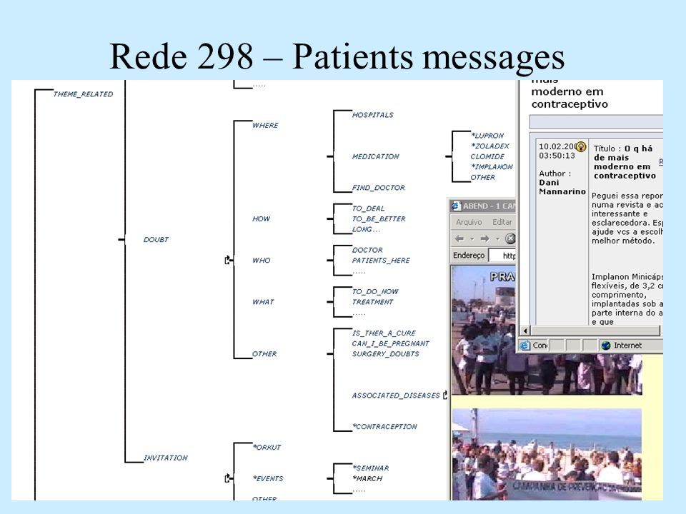 Rede 298 – Patients messages