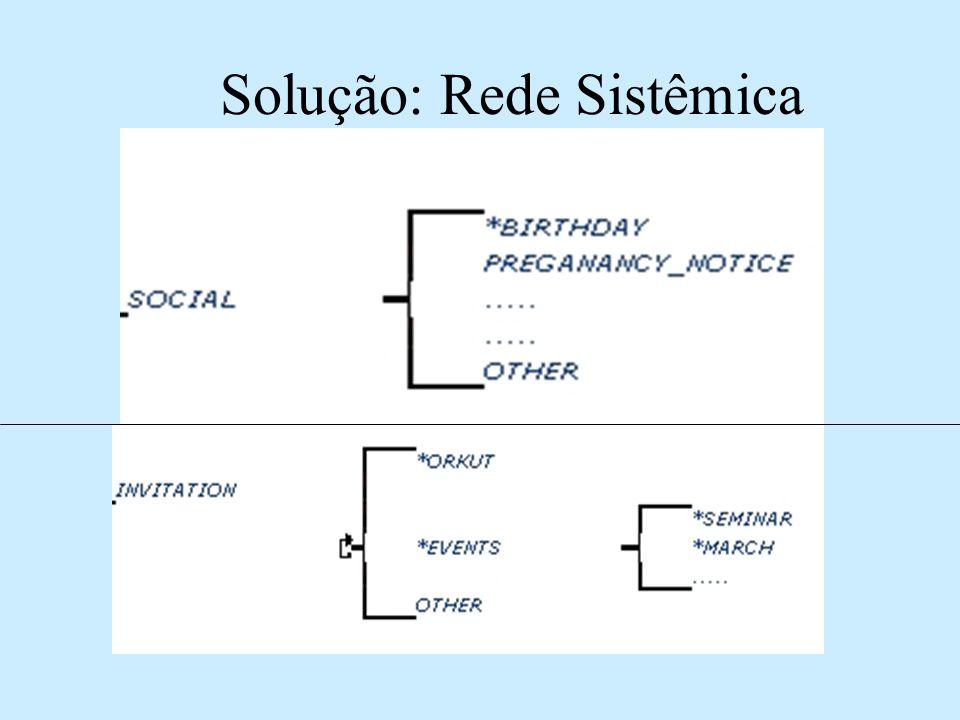 Solução: Rede Sistêmica