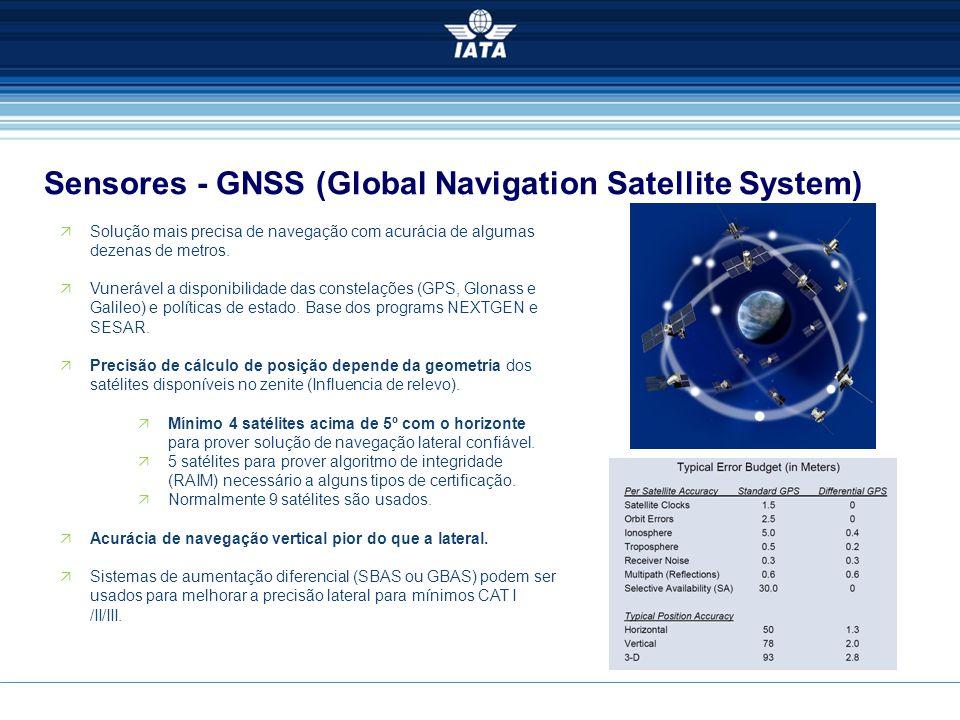Sensores - GNSS (Global Navigation Satellite System)  Solução mais precisa de navegação com acurácia de algumas dezenas de metros.  Vunerável a disp