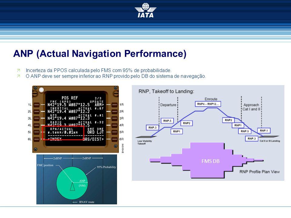 ANP (Actual Navigation Performance) FMS DB  Incerteza da PPOS calculada pelo FMS com 95% de probabilidade.  O ANP deve ser sempre inferior ao RNP pr