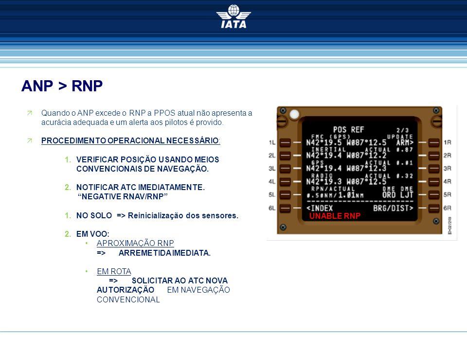 ANP > RNP  Quando o ANP excede o RNP a PPOS atual não apresenta a acurácia adequada e um alerta aos pilotos é provido.  PROCEDIMENTO OPERACIONAL NEC