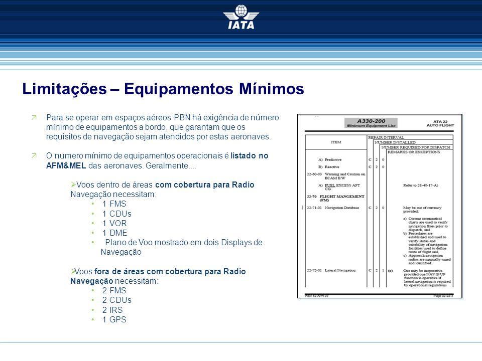 Limitações – Equipamentos Mínimos  Para se operar em espaços aéreos PBN há exigência de número mínimo de equipamentos a bordo, que garantam que os re