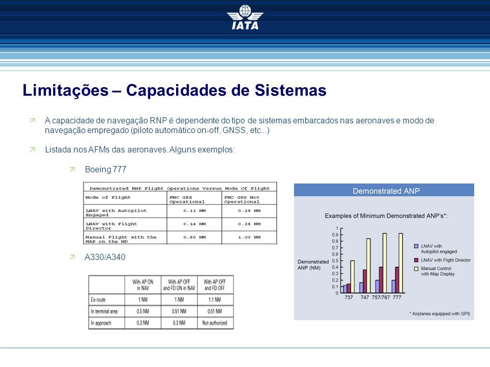 Limitações – Capacidades de Sistemas  A capacidade de navegação RNP é dependente do tipo de sistemas embarcados nas aeronaves e modo de navegação emp