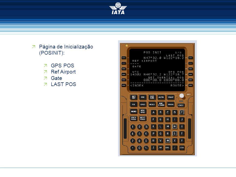  Página de Inicialização (POSINIT):  GPS POS  Ref Airport  Gate  LAST POS