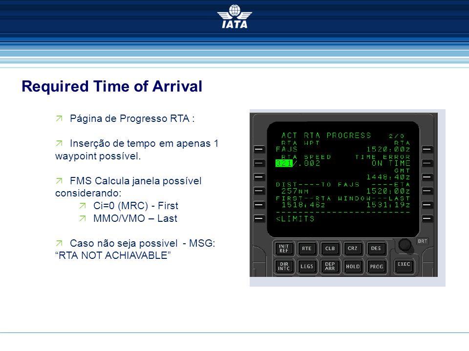 Required Time of Arrival  Página de Progresso RTA :  Inserção de tempo em apenas 1 waypoint possível.  FMS Calcula janela possível considerando: 