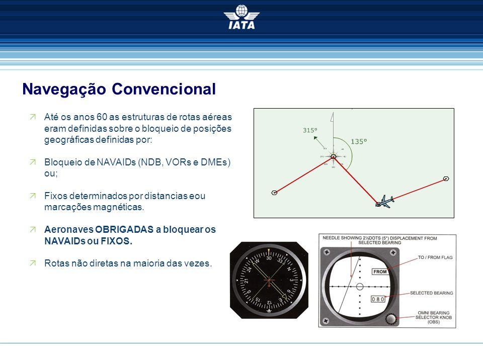 Navegação Convencional  Até os anos 60 as estruturas de rotas aéreas eram definidas sobre o bloqueio de posições geográficas definidas por:  Bloquei