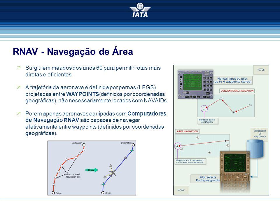 RNAV - Navegação de Área  Surgiu em meados dos anos 60 para permitir rotas mais diretas e eficientes.  A trajetória da aeronave é definida por perna