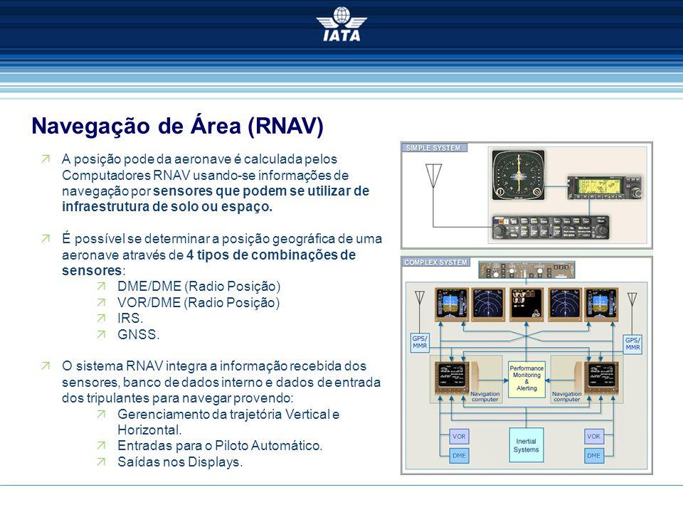  A posição pode da aeronave é calculada pelos Computadores RNAV usando-se informações de navegação por sensores que podem se utilizar de infraestrutu