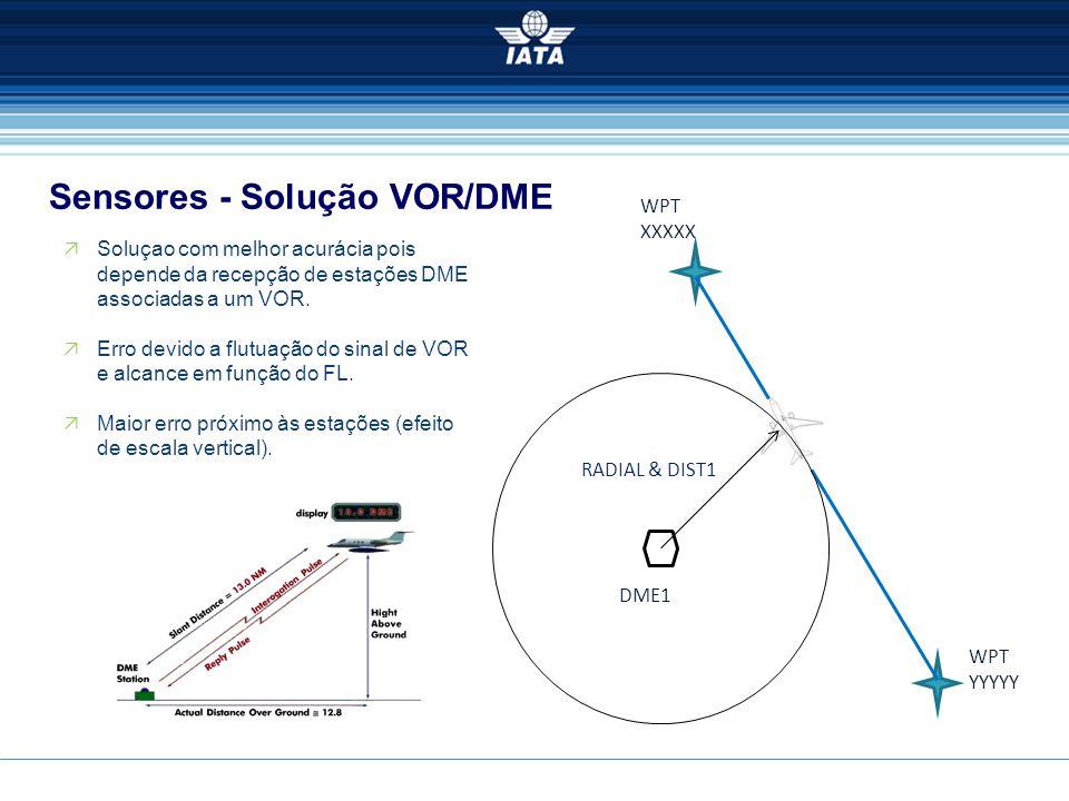 Sensores - Solução VOR/DME RADIAL & DIST1 DME1 WPT XXXXX  Soluçao com melhor acurácia pois depende da recepção de estações DME associadas a um VOR. 
