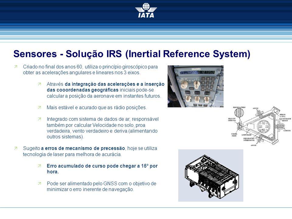 Sensores - Solução IRS (Inertial Reference System)  Criado no final dos anos 60, utiliza o princípio giroscópico para obter as acelerações angulares