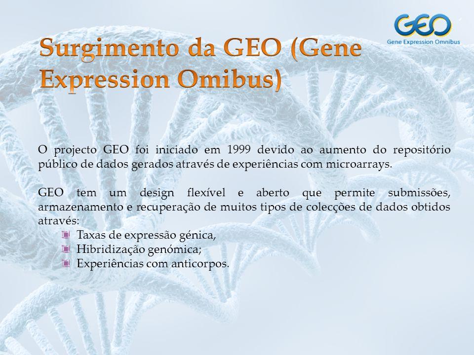 O projecto GEO foi iniciado em 1999 devido ao aumento do repositório público de dados gerados através de experiências com microarrays. GEO tem um desi