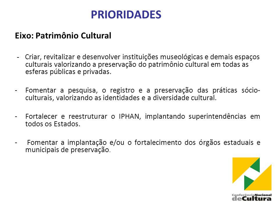 PRIORIDADES Eixo: Patrimônio Cultural - Criar, revitalizar e desenvolver instituições museológicas e demais espaços culturais valorizando a preservação do patrimônio cultural em todas as esferas públicas e privadas.