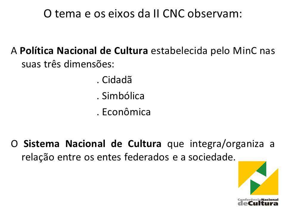 A Política Nacional de Cultura estabelecida pelo MinC nas suas três dimensões:.
