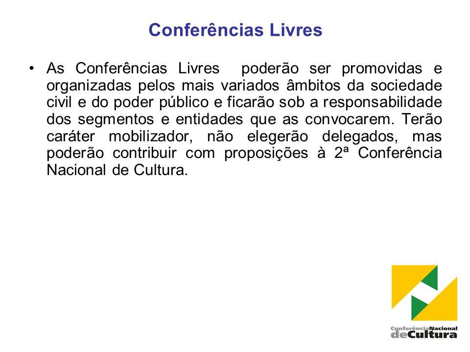 Conferências Livres •As Conferências Livres poderão ser promovidas e organizadas pelos mais variados âmbitos da sociedade civil e do poder público e ficarão sob a responsabilidade dos segmentos e entidades que as convocarem.
