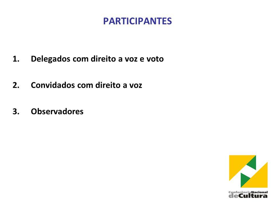 PARTICIPANTES 1.Delegados com direito a voz e voto 2.Convidados com direito a voz 3.Observadores