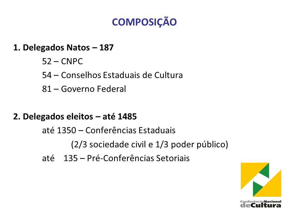 COMPOSIÇÃO 1.