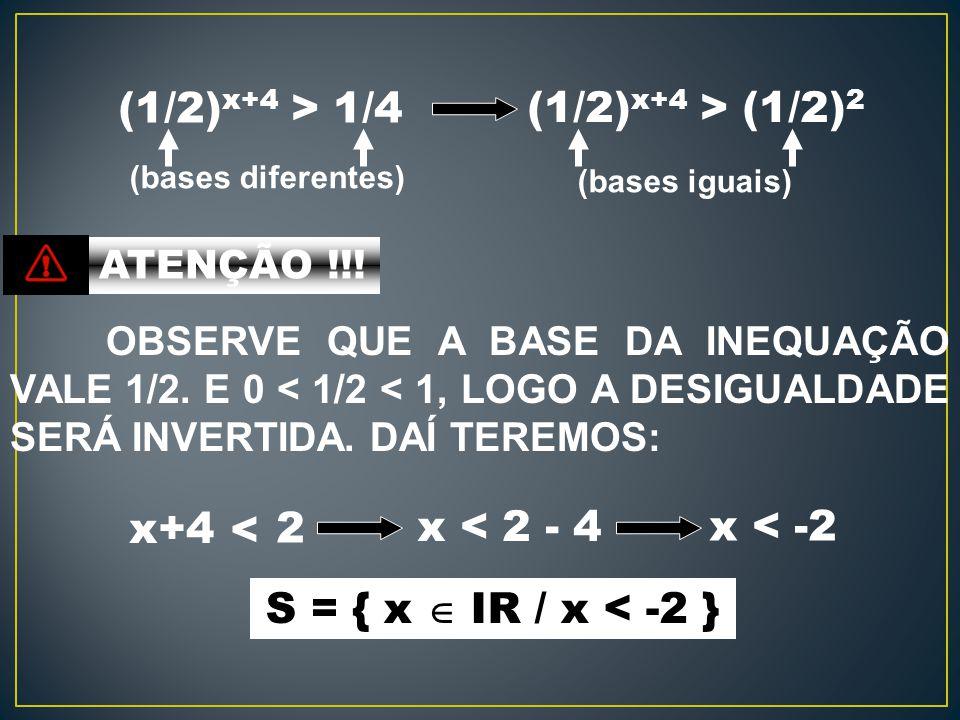 (1/2) x+4 > 1/4 (bases diferentes) (1/2) x+4 > (1/2) 2 (bases iguais) OBSERVE QUE A BASE DA INEQUAÇÃO VALE 1/2.