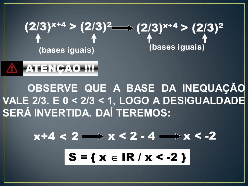 (bases iguais) (2/3) x+4 > (2/3) 2 (bases iguais) OBSERVE QUE A BASE DA INEQUAÇÃO VALE 2/3. E 0 < 2/3 < 1, LOGO A DESIGUALDADE SERÁ INVERTIDA. DAÍ TER