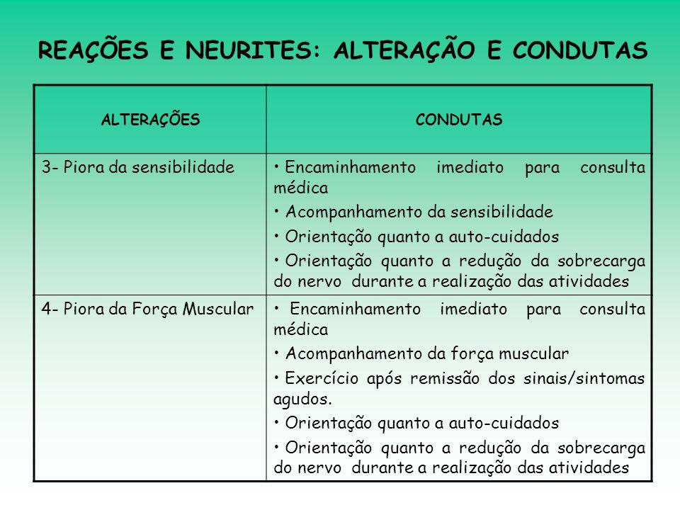 ALTERAÇÕESCONDUTAS 3- Piora da sensibilidade• Encaminhamento imediato para consulta médica • Acompanhamento da sensibilidade • Orientação quanto a aut