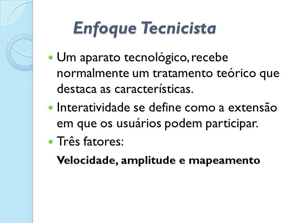 Enfoque Tecnicista  Um aparato tecnológico, recebe normalmente um tratamento teórico que destaca as características.  Interatividade se define como