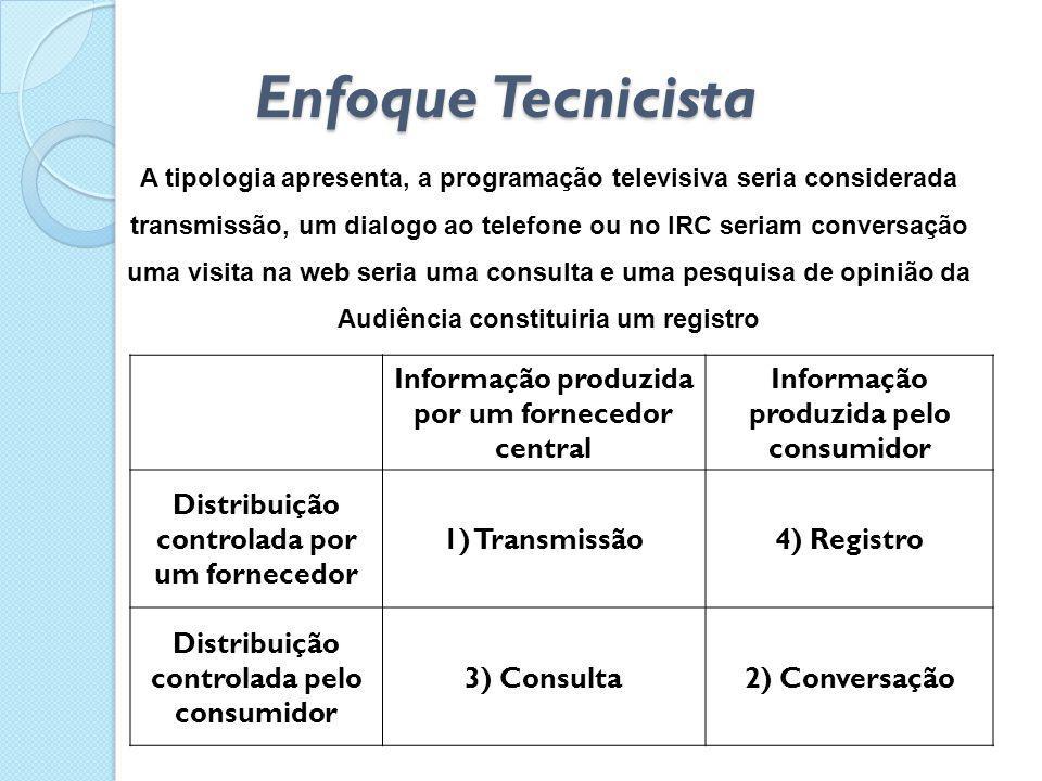 Enfoque Tecnicista Informação produzida por um fornecedor central Informação produzida pelo consumidor Distribuição controlada por um fornecedor 1) Tr