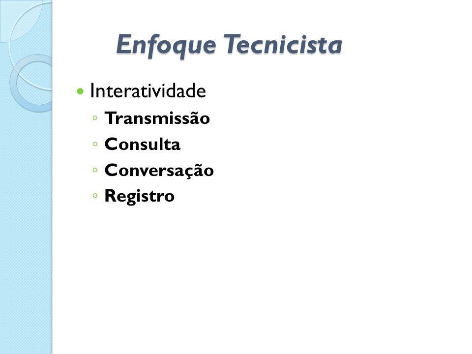 Enfoque Tecnicista  Interatividade ◦ Transmissão ◦ Consulta ◦ Conversação ◦ Registro
