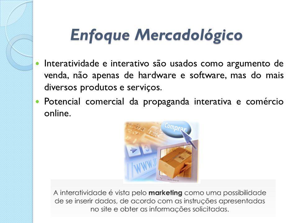 Enfoque Mercadológico  Interatividade e interativo são usados como argumento de venda, não apenas de hardware e software, mas do mais diversos produt