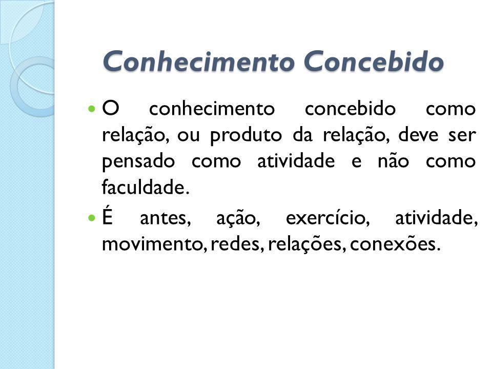 Conhecimento Concebido  O conhecimento concebido como relação, ou produto da relação, deve ser pensado como atividade e não como faculdade.  É antes