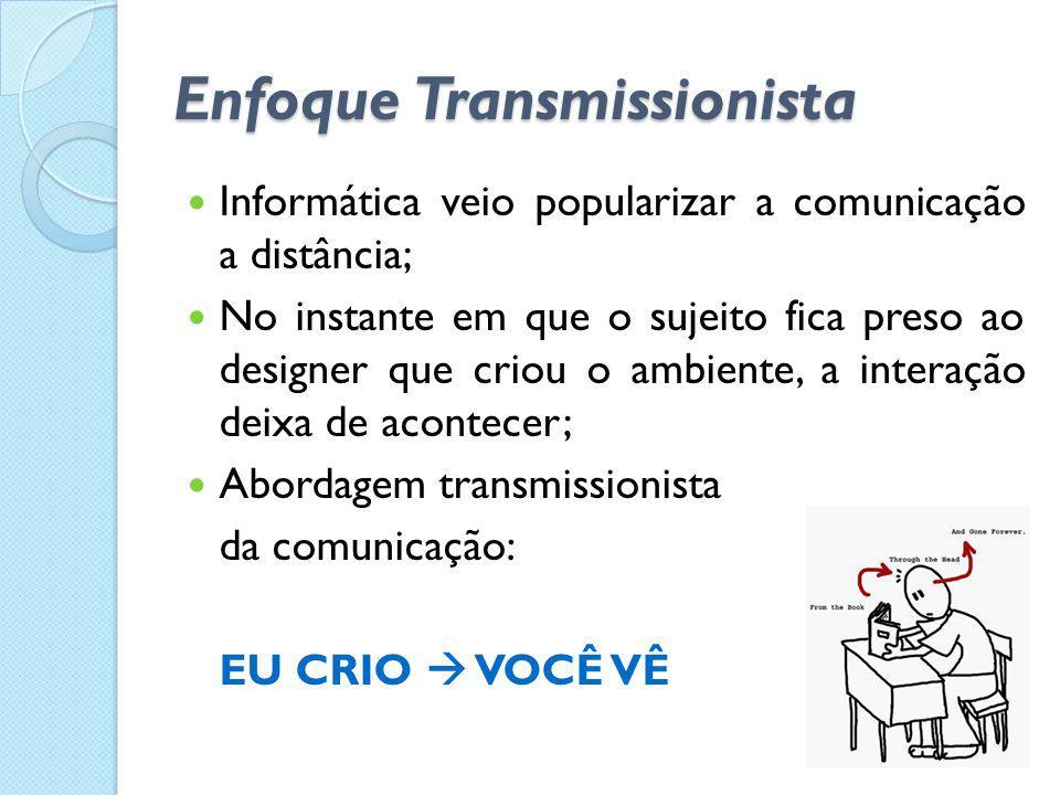 Enfoque Transmissionista  Informática veio popularizar a comunicação a distância;  No instante em que o sujeito fica preso ao designer que criou o a
