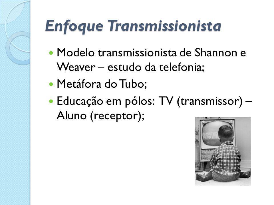 Enfoque Transmissionista  Modelo transmissionista de Shannon e Weaver – estudo da telefonia;  Metáfora do Tubo;  Educação em pólos: TV (transmissor