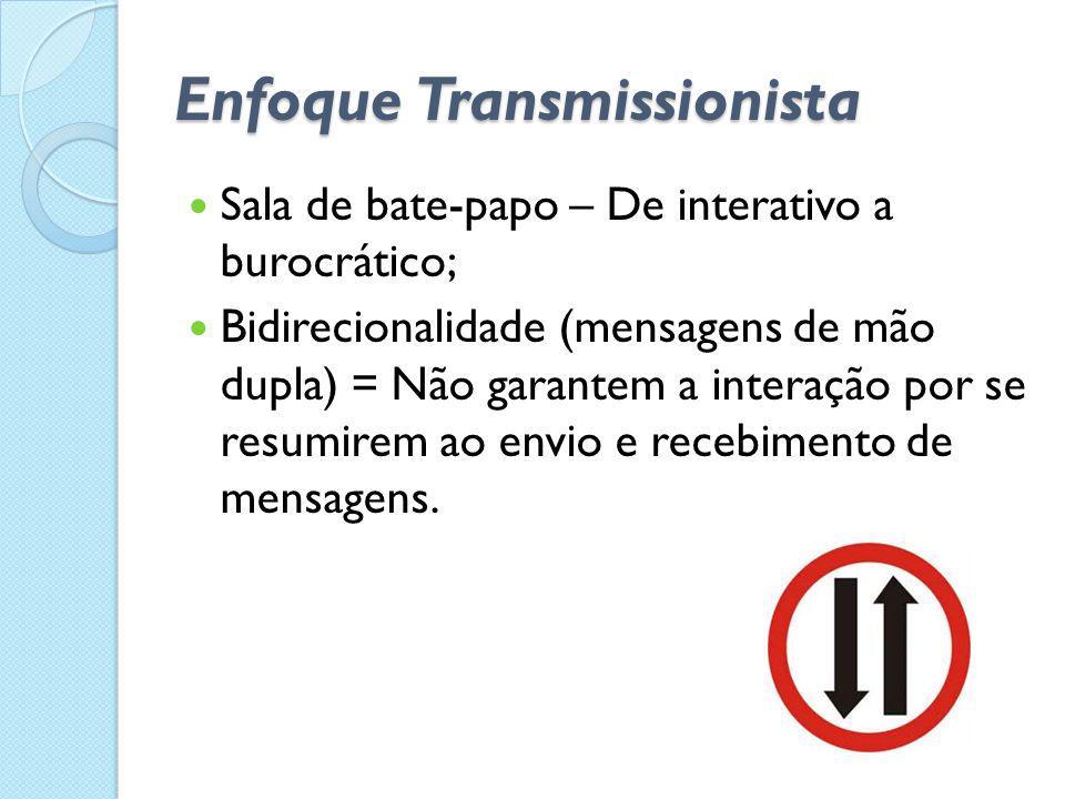 Enfoque Transmissionista  Sala de bate-papo – De interativo a burocrático;  Bidirecionalidade (mensagens de mão dupla) = Não garantem a interação po