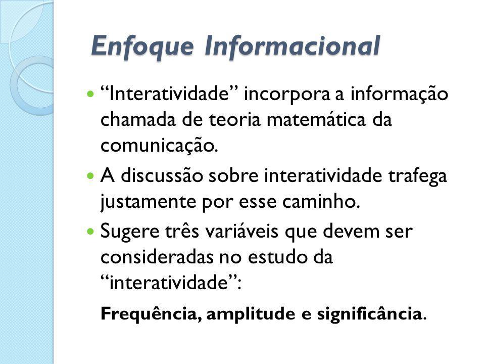 """Enfoque Informacional  """"Interatividade"""" incorpora a informação chamada de teoria matemática da comunicação.  A discussão sobre interatividade trafeg"""
