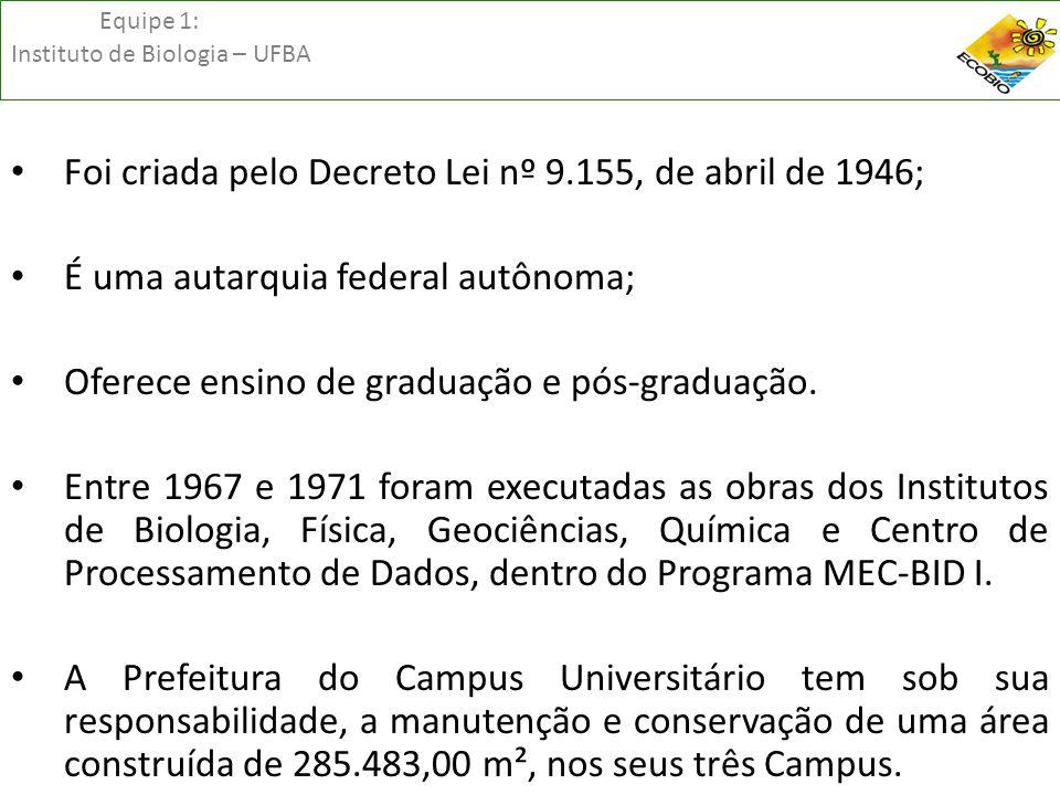 Equipe 1: Instituto de Biologia – UFBA • Foi criada pelo Decreto Lei nº 9.155, de abril de 1946; • É uma autarquia federal autônoma; • Oferece ensino