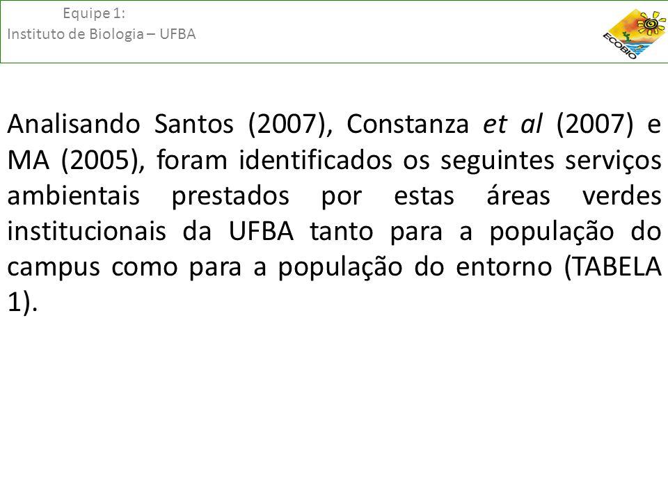 Equipe 1: Instituto de Biologia – UFBA Analisando Santos (2007), Constanza et al (2007) e MA (2005), foram identificados os seguintes serviços ambient