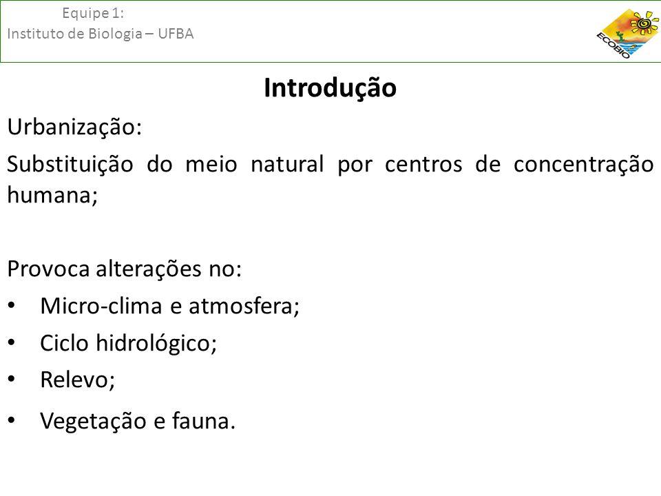 Equipe 1: Instituto de Biologia – UFBA Introdução Urbanização: Substituição do meio natural por centros de concentração humana; Provoca alterações no: