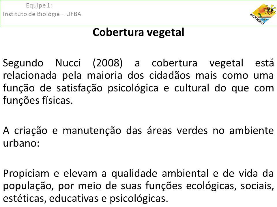 Equipe 1: Instituto de Biologia – UFBA A cidade de Salvador Possui crescimento desordenado, A vegetação nativa foi drasticamente devastada; Área verde por habitante de 4m².