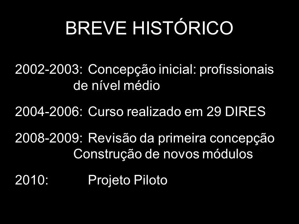 BREVE HISTÓRICO 2002-2003: Concepção inicial: profissionais de nível médio 2004-2006: Curso realizado em 29 DIRES 2008-2009: Revisão da primeira conce