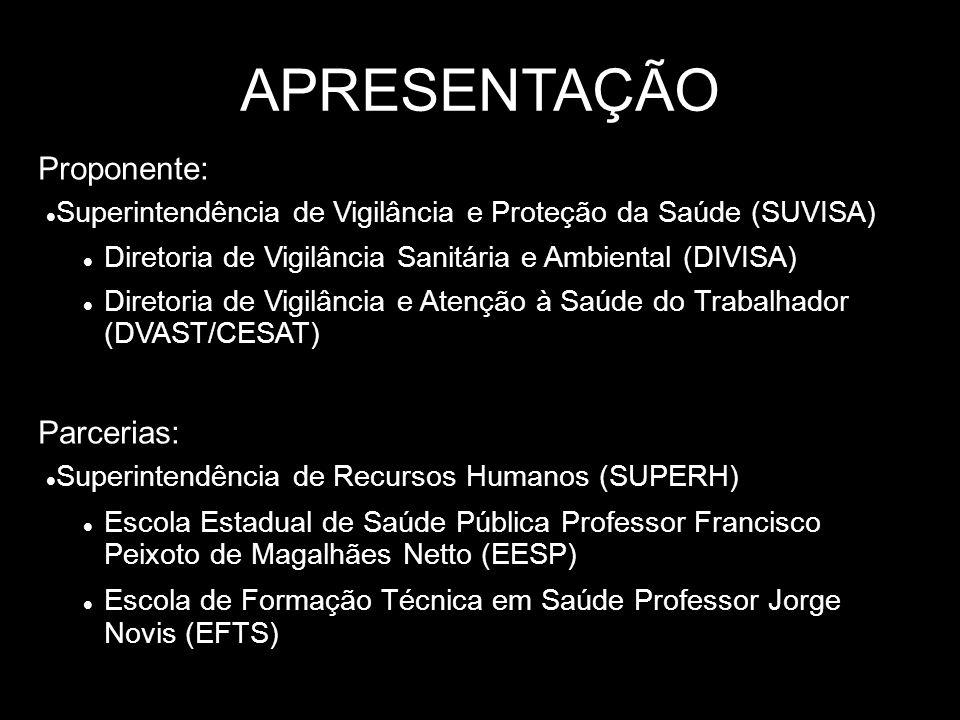 APRESENTAÇÃO Proponente:  Superintendência de Vigilância e Proteção da Saúde (SUVISA)  Diretoria de Vigilância Sanitária e Ambiental (DIVISA)  Dir