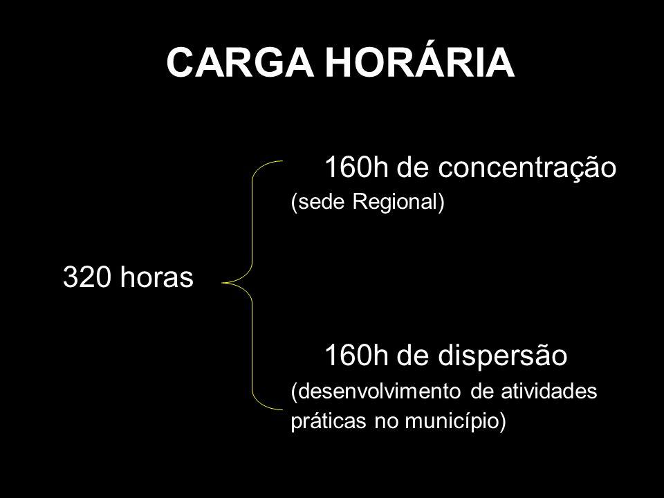  CARGA HORÁRIA 160h de concentração (sede Regional) 320 horas 160h de dispersão (desenvolvimento de atividades práticas no município)